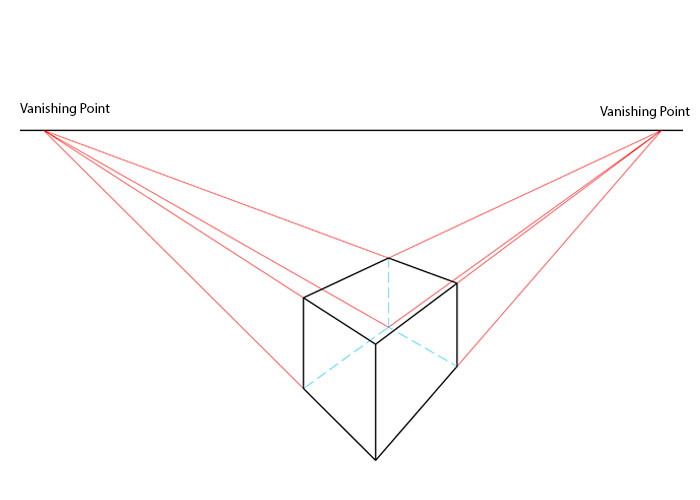 An example of a two point perspective drawing.